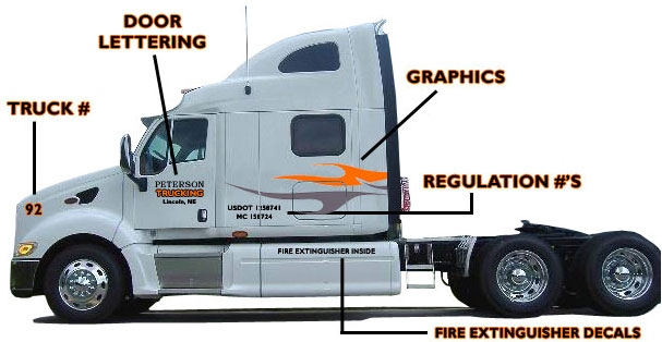 Semi Truck Lettering Decals And Graphics Harrisdecals Com